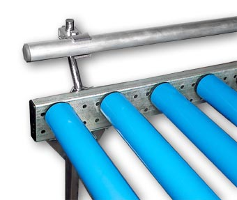 Non Motorized Roller Conveyors Wtt Products