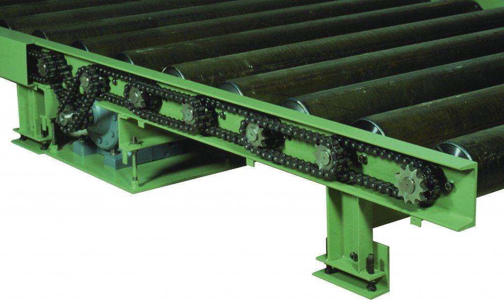 Motorized Roller Conveyors Wtt Products F 246 Rdertechnik Gmbh