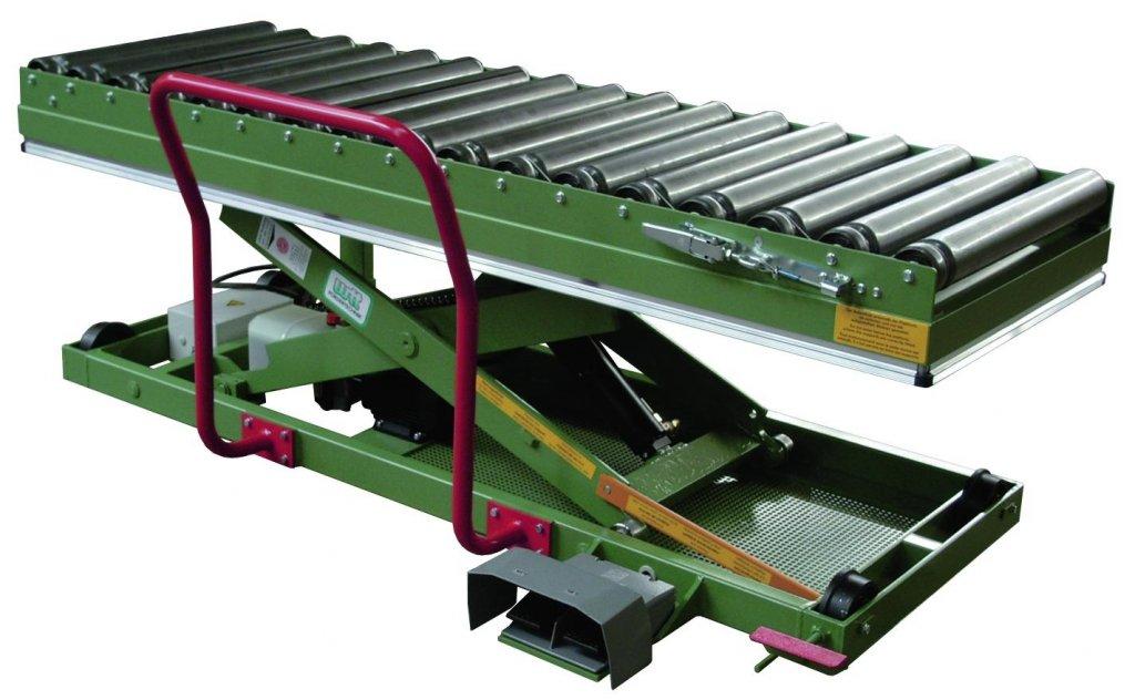 Hydraulic Lift Tables Wtt Products F 246 Rdertechnik Gmbh